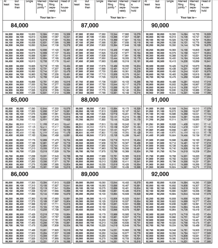 2015 California Tax Tables Irs Schedule For 2016 Calendar